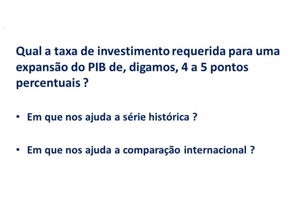 . Qual a taxa de investimento requerida para uma expansão do PIB de, digamos, 4 a 5 pontos percentuais ? Em que nos ajuda a série histórica ? Em que n