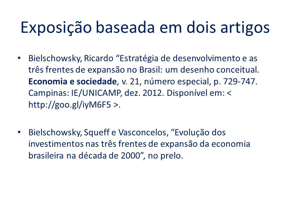 Exposição baseada em dois artigos Bielschowsky, Ricardo Estratégia de desenvolvimento e as três frentes de expansão no Brasil: um desenho conceitual.