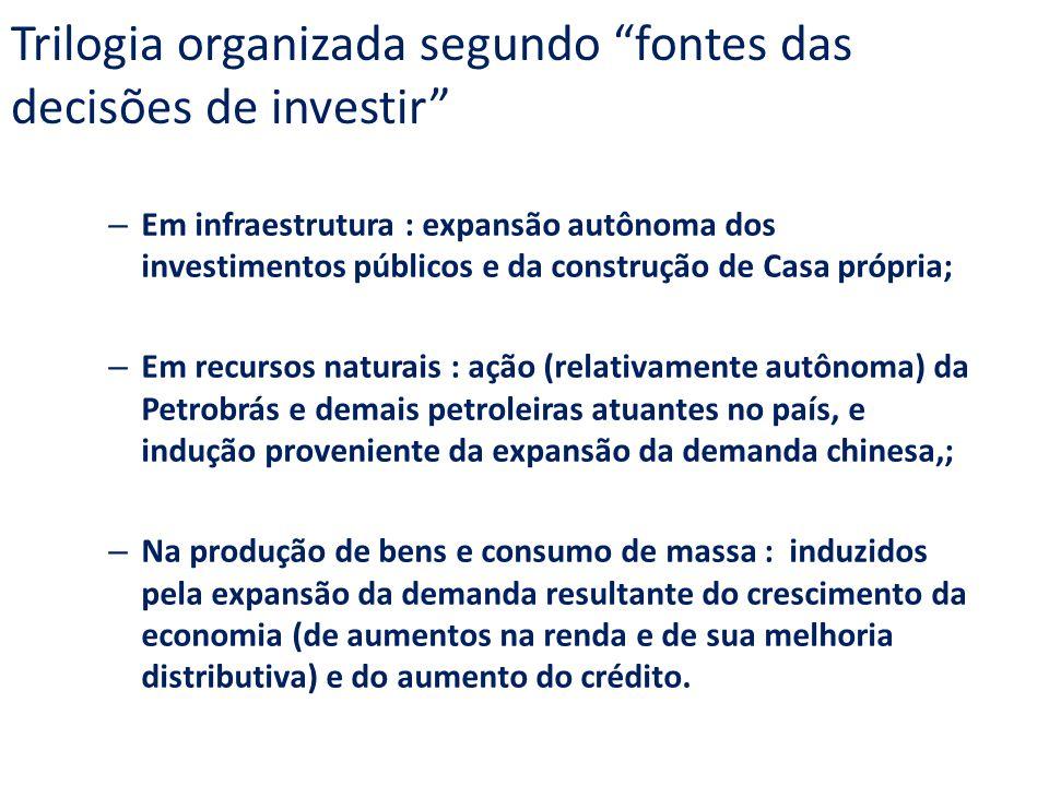 """Trilogia organizada segundo """"fontes das decisões de investir"""" – Em infraestrutura : expansão autônoma dos investimentos públicos e da construção de Ca"""