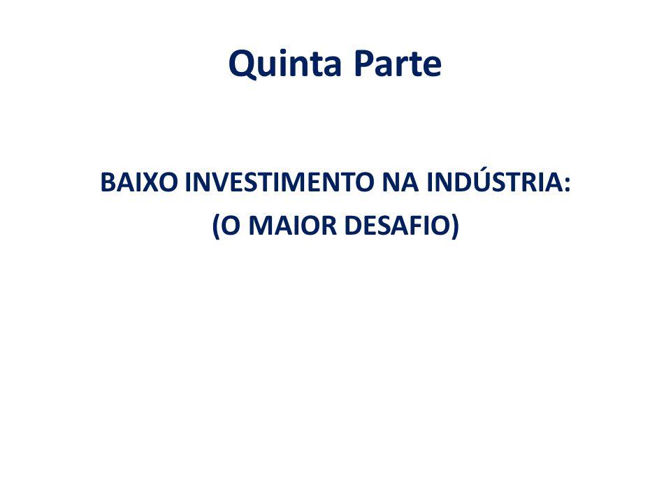 Quinta Parte BAIXO INVESTIMENTO NA INDÚSTRIA: (O MAIOR DESAFIO)