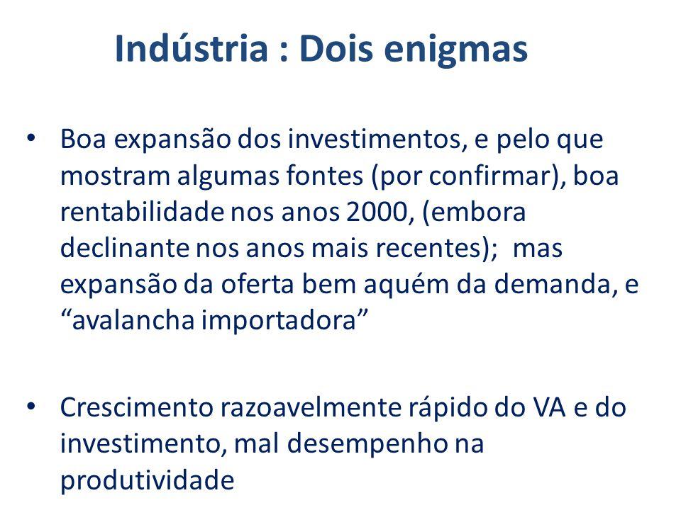 Indústria : Dois enigmas Boa expansão dos investimentos, e pelo que mostram algumas fontes (por confirmar), boa rentabilidade nos anos 2000, (embora declinante nos anos mais recentes); mas expansão da oferta bem aquém da demanda, e avalancha importadora Crescimento razoavelmente rápido do VA e do investimento, mal desempenho na produtividade