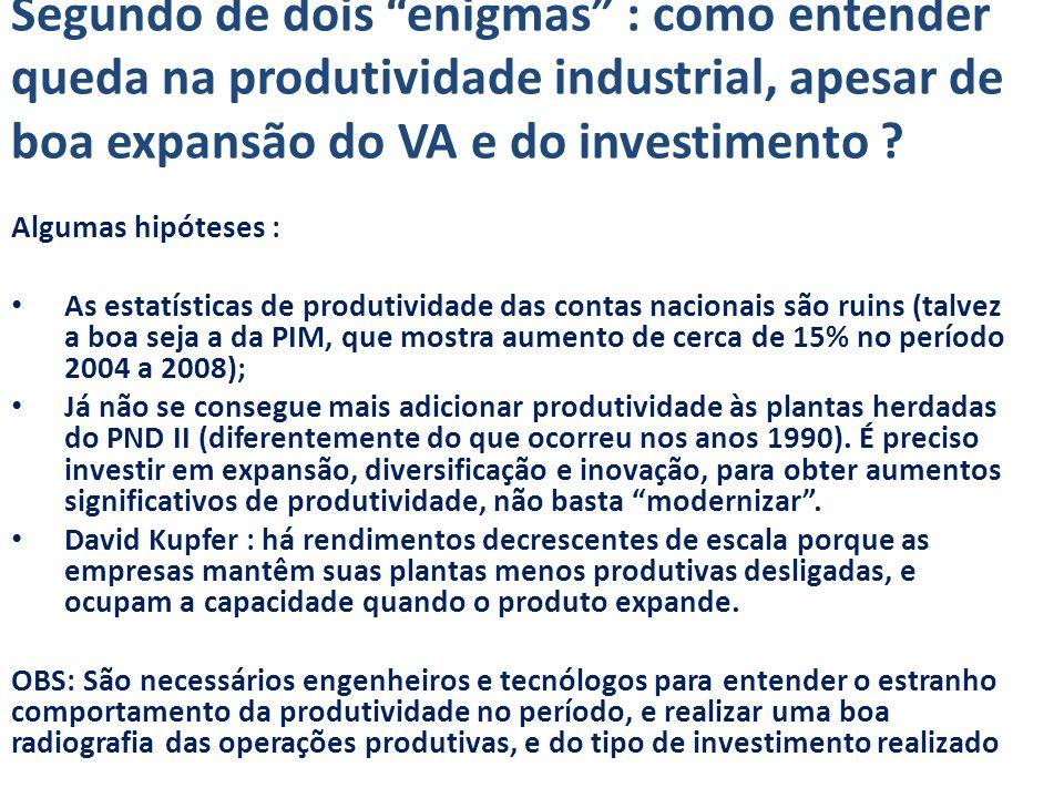 """Segundo de dois """"enigmas"""" : como entender queda na produtividade industrial, apesar de boa expansão do VA e do investimento ? Algumas hipóteses : As e"""