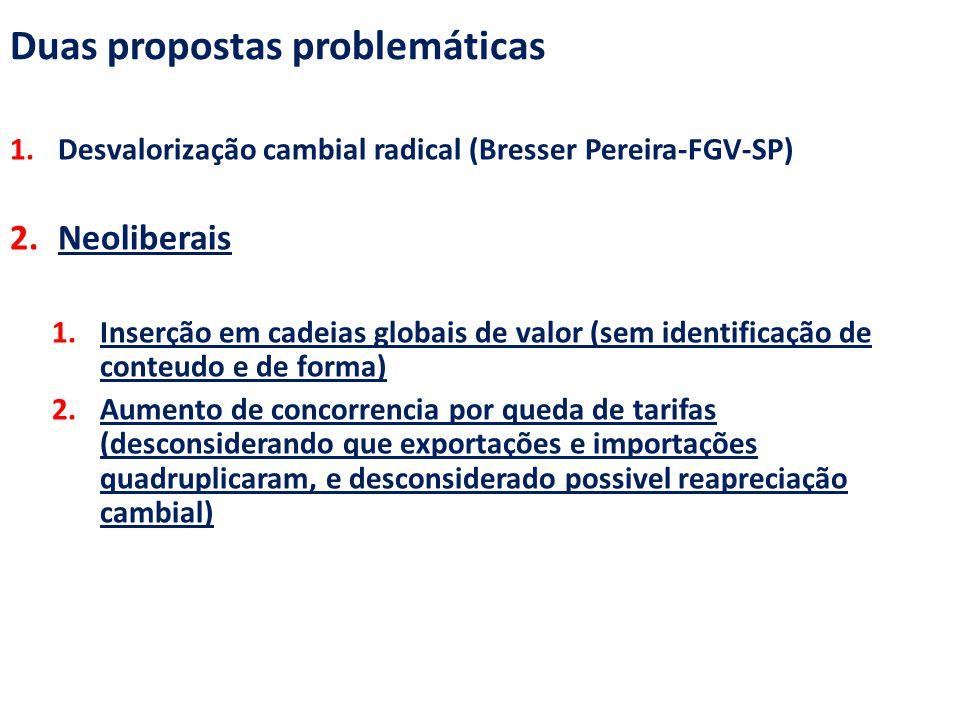 Duas propostas problemáticas 1.Desvalorização cambial radical (Bresser Pereira-FGV-SP) 2.Neoliberais 1.Inserção em cadeias globais de valor (sem ident