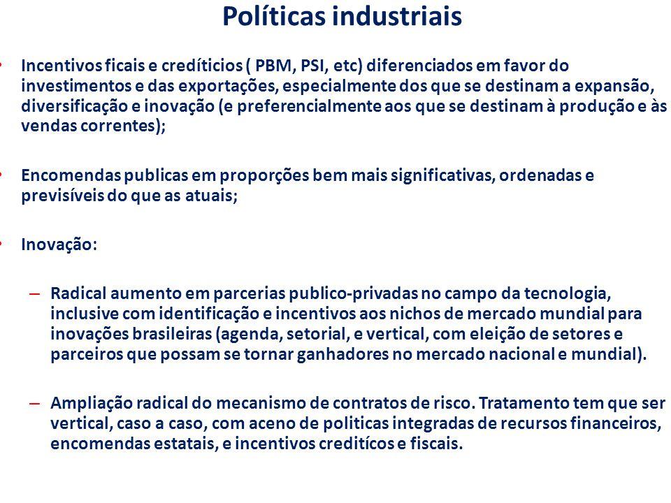 Políticas industriais Incentivos ficais e credíticios ( PBM, PSI, etc) diferenciados em favor do investimentos e das exportações, especialmente dos qu