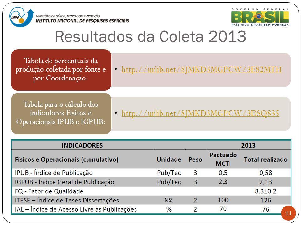 Resultados da Coleta 2013 http://urlib.net/8JMKD3MGPCW/3E82MTH Tabela de percentuais da produção coletada por fonte e por Coordenação: http://urlib.ne