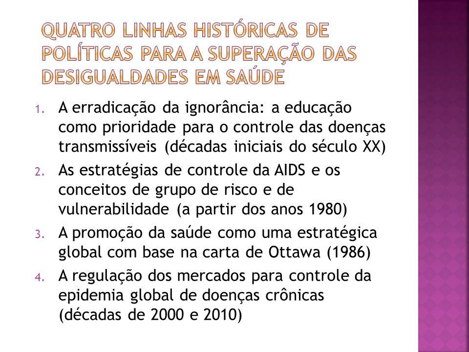 1. A erradicação da ignorância: a educação como prioridade para o controle das doenças transmissíveis (décadas iniciais do século XX) 2. As estratégia