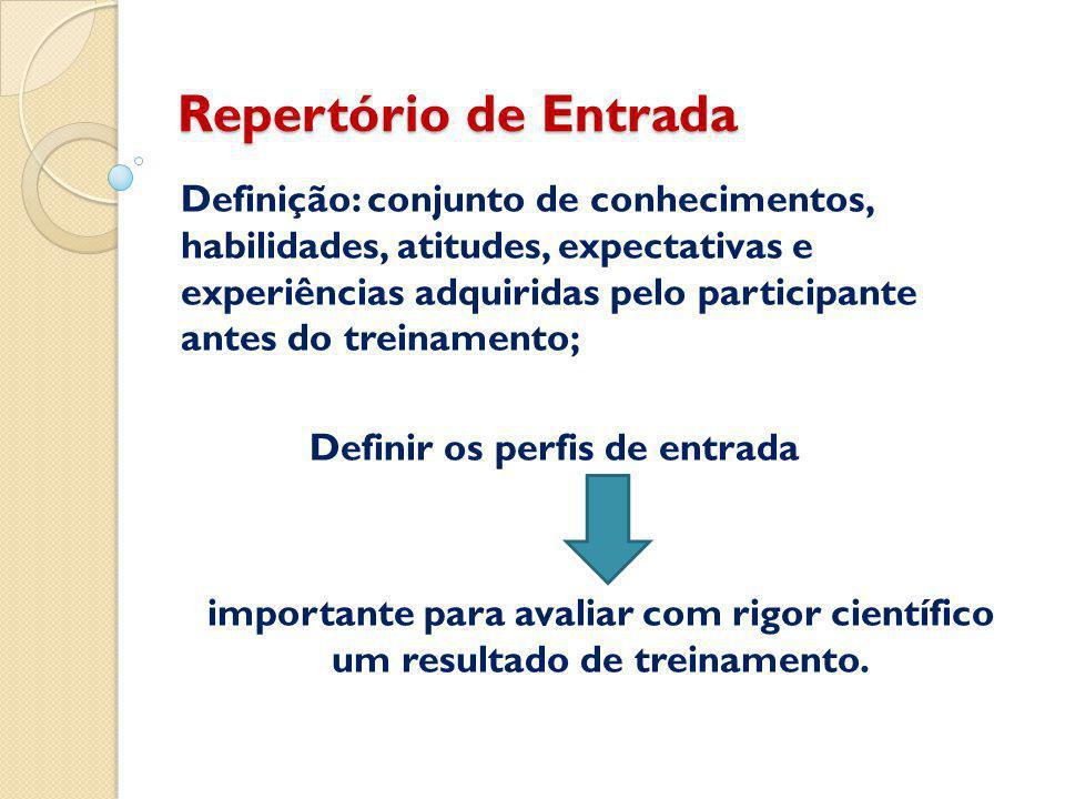 Repertório de Entrada Definição: conjunto de conhecimentos, habilidades, atitudes, expectativas e experiências adquiridas pelo participante antes do treinamento; Definir os perfis de entrada importante para avaliar com rigor científico um resultado de treinamento.