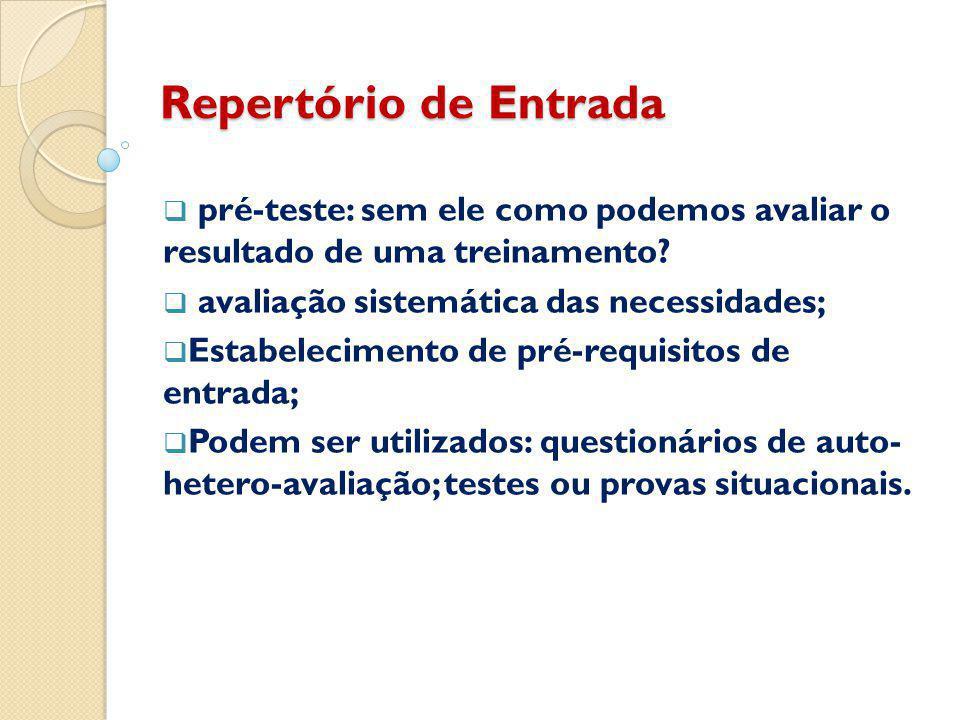 Repertório de Entrada  pré-teste: sem ele como podemos avaliar o resultado de uma treinamento.