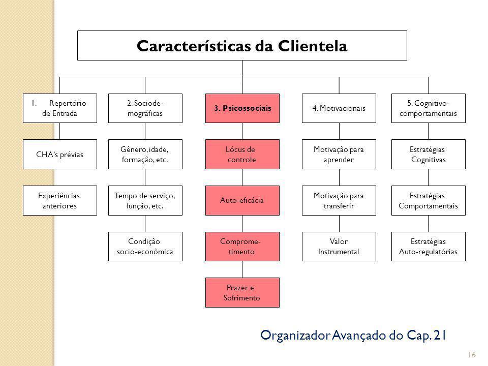 16 Características da Clientela 1.Repertório de Entrada 2.