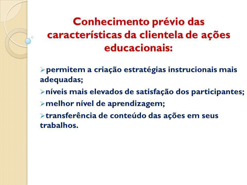 Conhecimento prévio das características da clientela de ações educacionais:  permitem a criação estratégias instrucionais mais adequadas;  níveis mais elevados de satisfação dos participantes;  melhor nível de aprendizagem;  transferência de conteúdo das ações em seus trabalhos.