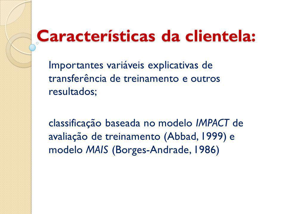 Características da clientela: Importantes variáveis explicativas de transferência de treinamento e outros resultados; classificação baseada no modelo IMPACT de avaliação de treinamento (Abbad, 1999) e modelo MAIS (Borges-Andrade, 1986)
