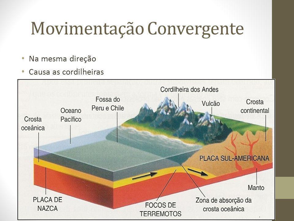 Movimentação Convergente Na mesma direção Causa as cordilheiras