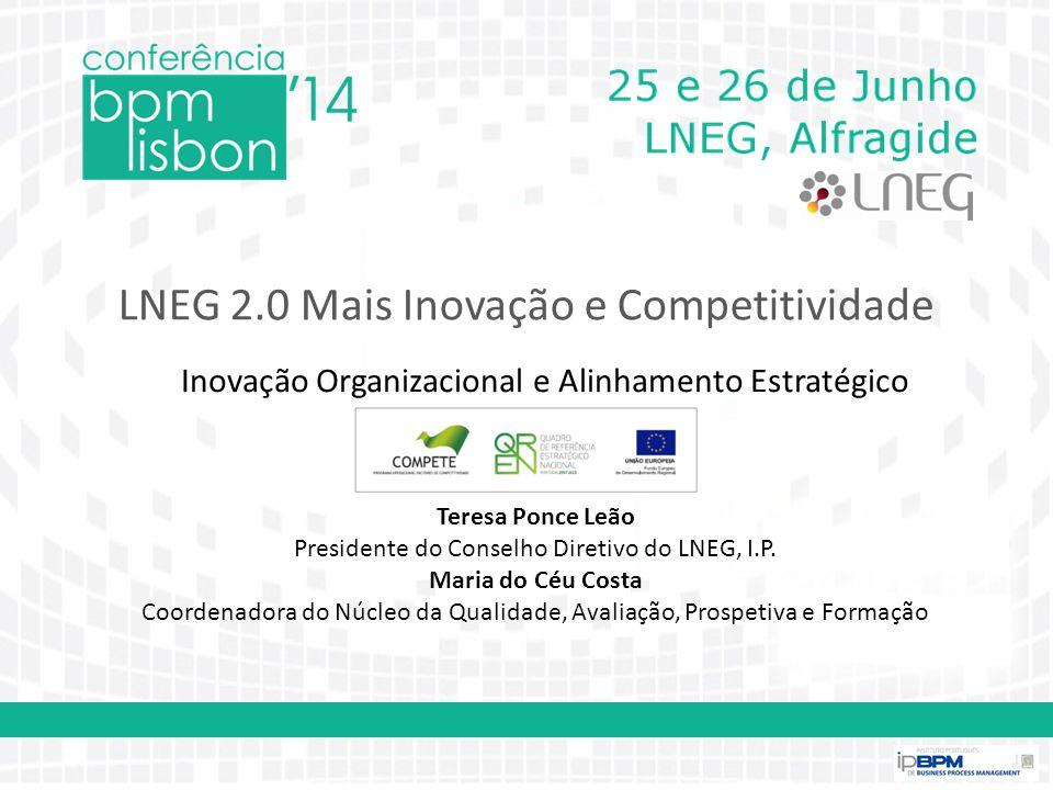 LNEG 2.0 Mais Inovação e Competitividade Inovação Organizacional e Alinhamento Estratégico Teresa Ponce Leão Presidente do Conselho Diretivo do LNEG, I.P.