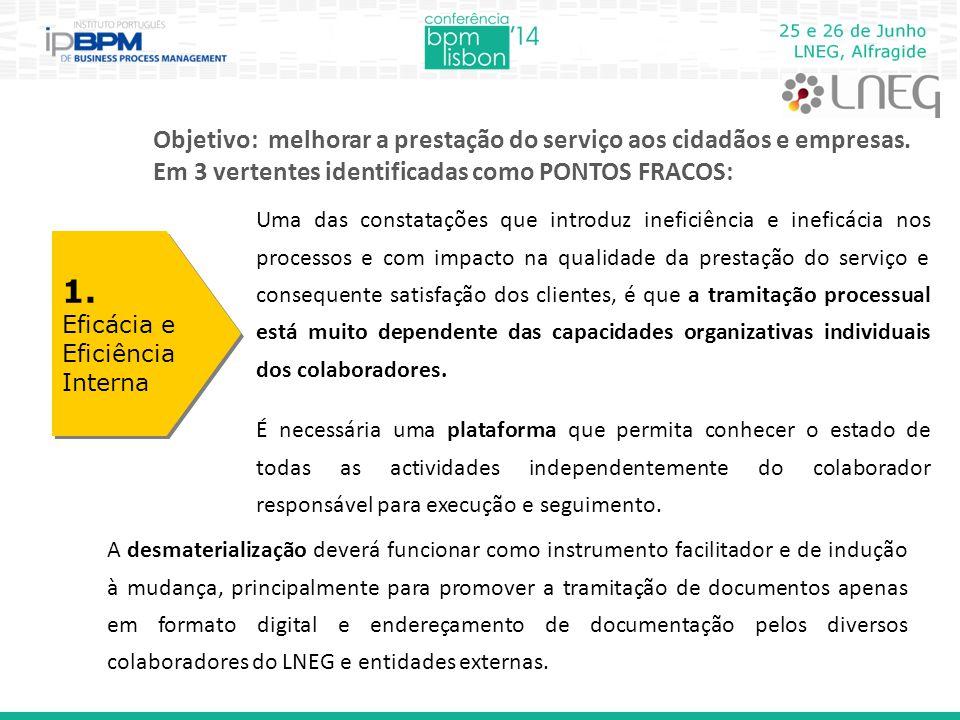 Objetivo: melhorar a prestação do serviço aos cidadãos e empresas. Em 3 vertentes identificadas como PONTOS FRACOS: Uma das constatações que introduz