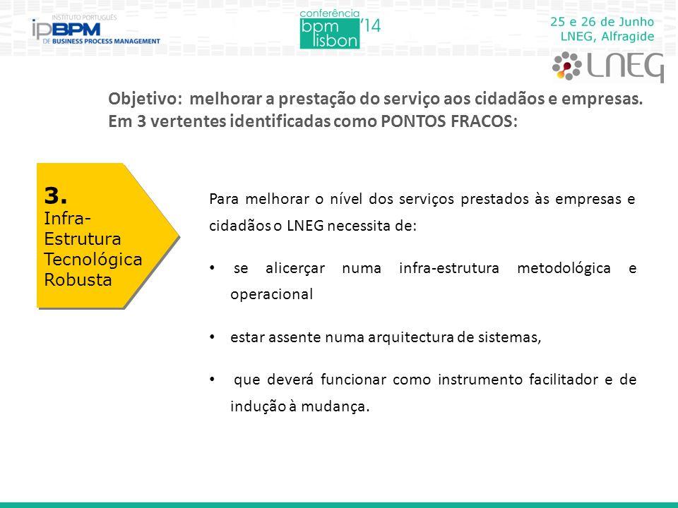 Objetivo: melhorar a prestação do serviço aos cidadãos e empresas. Em 3 vertentes identificadas como PONTOS FRACOS: 3. Infra- Estrutura Tecnológica Ro