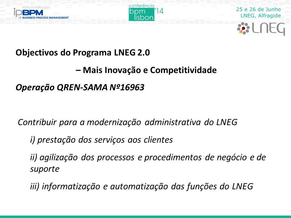 Objectivos do Programa LNEG 2.0 – Mais Inovação e Competitividade Operação QREN-SAMA Nº16963 Contribuir para a modernização administrativa do LNEG i)