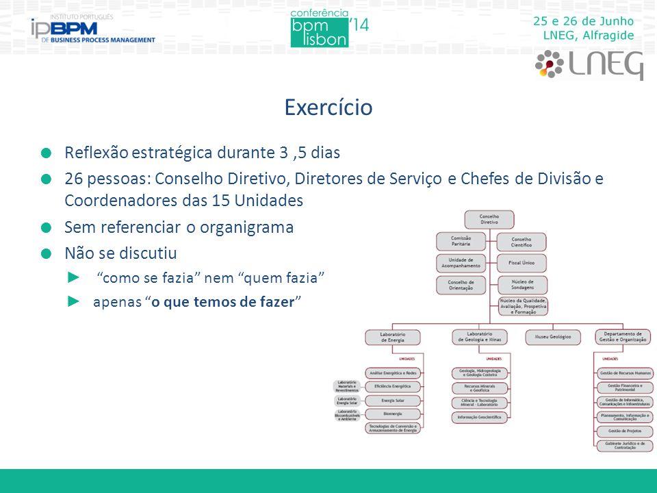 Exercício  Reflexão estratégica durante 3,5 dias  26 pessoas: Conselho Diretivo, Diretores de Serviço e Chefes de Divisão e Coordenadores das 15 Uni