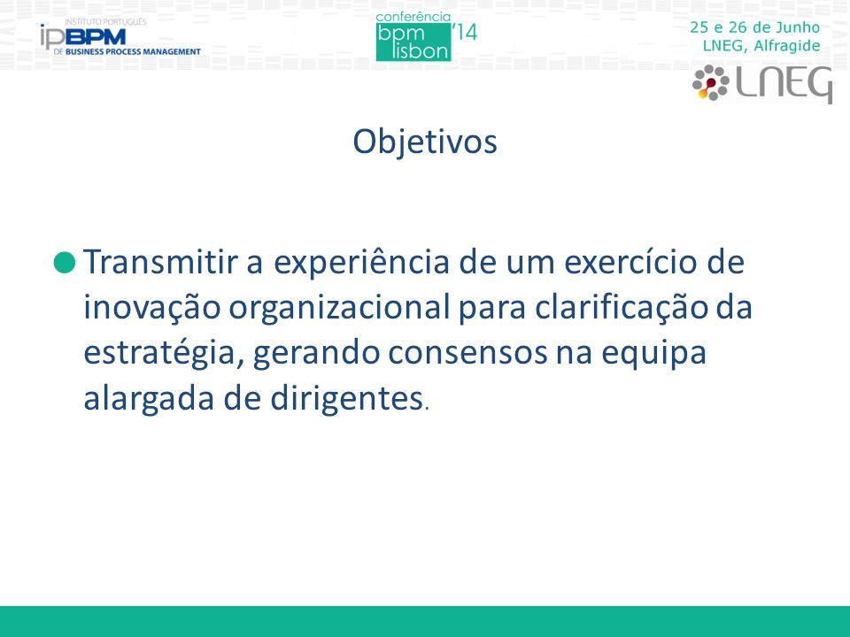 Objetivos  Transmitir a experiência de um exercício de inovação organizacional para clarificação da estratégia, gerando consensos na equipa alargada de dirigentes.