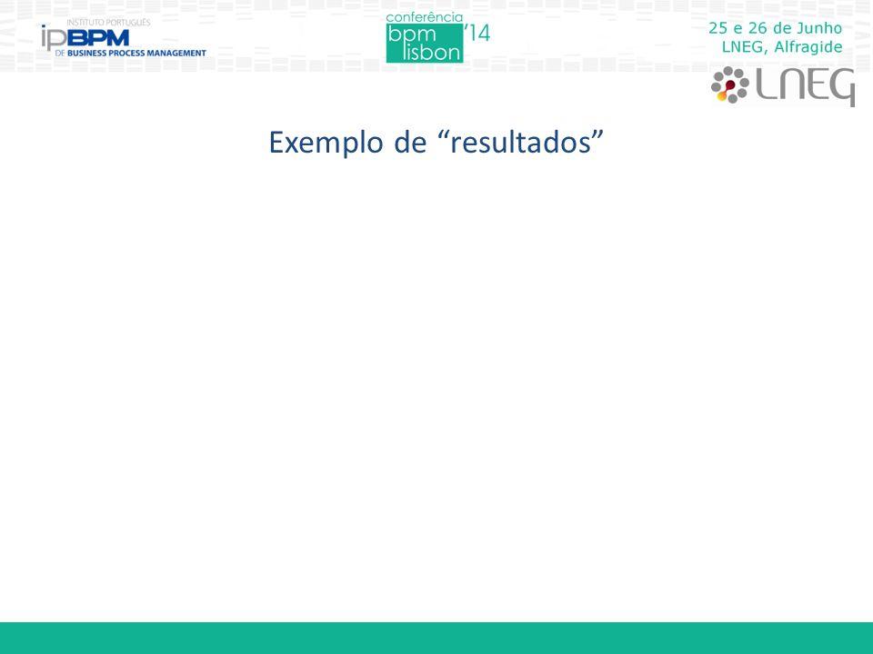 """Exemplo de """"resultados"""""""