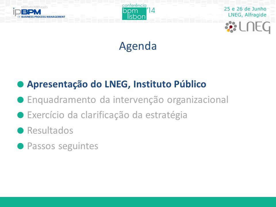 Agenda  Apresentação do LNEG, Instituto Público  Enquadramento da intervenção organizacional  Exercício da clarificação da estratégia  Resultados  Passos seguintes