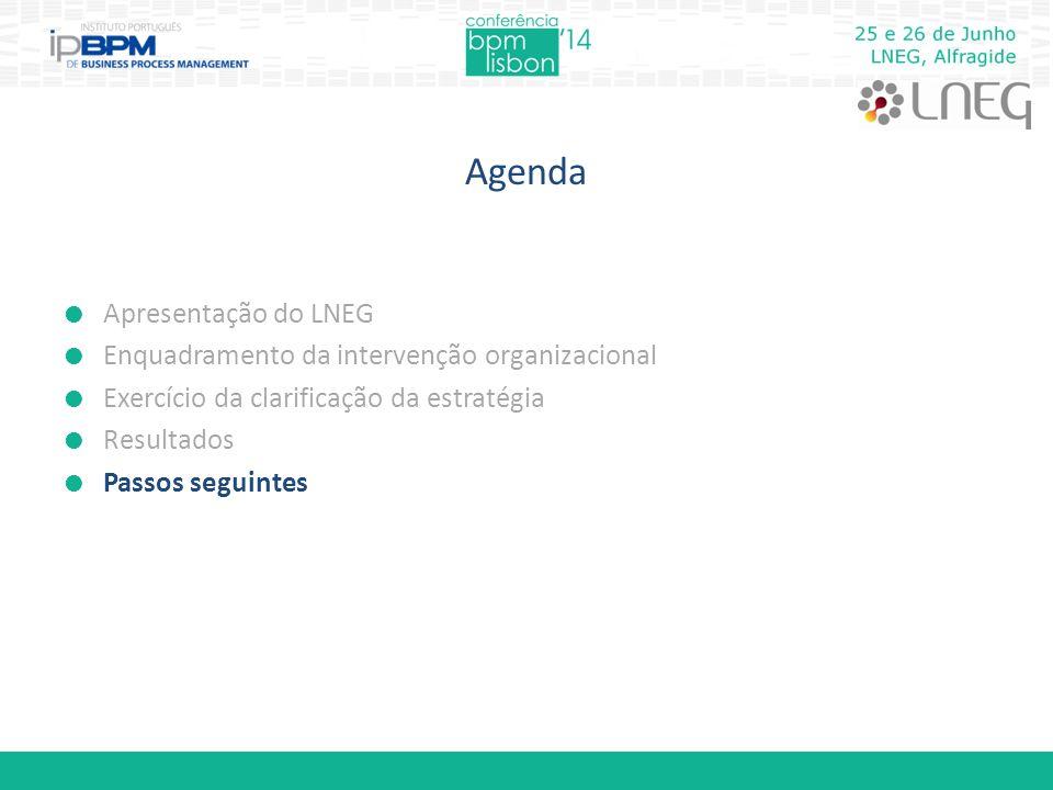 Agenda  Apresentação do LNEG  Enquadramento da intervenção organizacional  Exercício da clarificação da estratégia  Resultados  Passos seguintes
