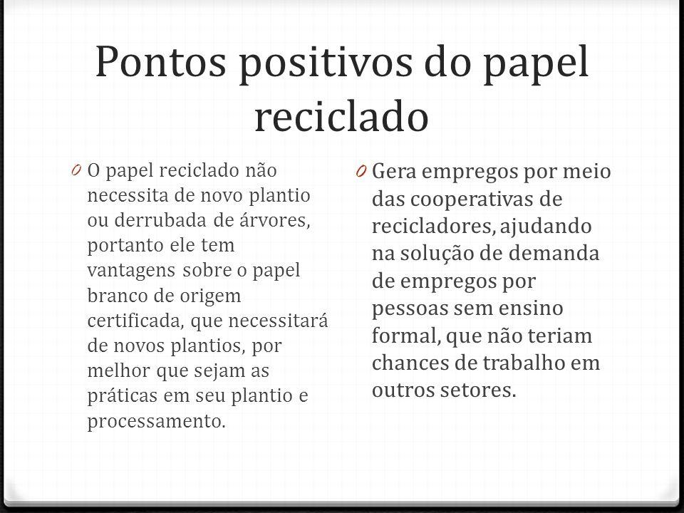 Pontos positivos do papel reciclado 0 O papel reciclado não necessita de novo plantio ou derrubada de árvores, portanto ele tem vantagens sobre o pape