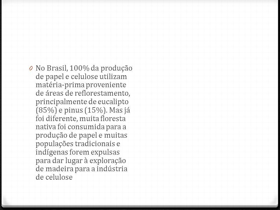 0 No Brasil, 100% da produção de papel e celulose utilizam matéria-prima proveniente de áreas de reflorestamento, principalmente de eucalipto (85%) e