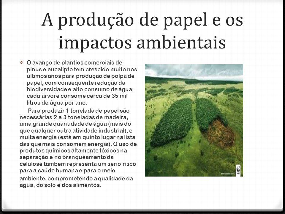 A produção de papel e os impactos ambientais 0 O avanço de plantios comerciais de pinus e eucalipto tem crescido muito nos últimos anos para produção