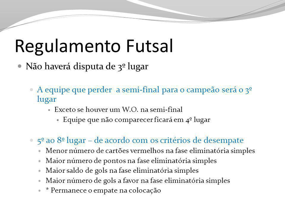 Regulamento Futsal Não haverá disputa de 3º lugar A equipe que perder a semi-final para o campeão será o 3º lugar Exceto se houver um W.O.