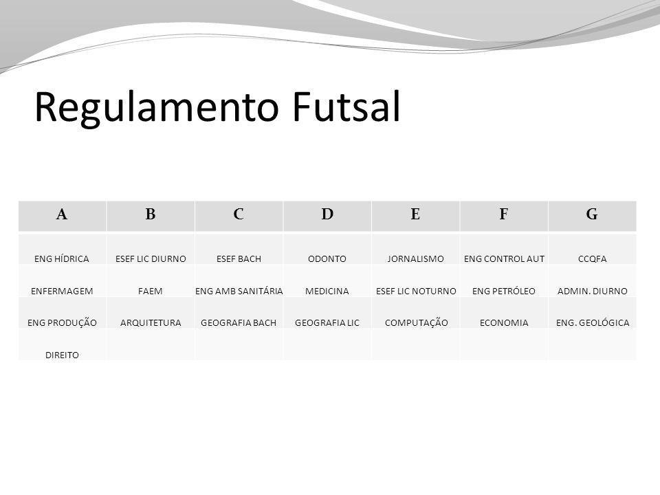 Regulamento Futsal ABCDEFG ENG HÍDRICAESEF LIC DIURNOESEF BACHODONTOJORNALISMOENG CONTROL AUTCCQFA ENFERMAGEMFAEMENG AMB SANITÁRIAMEDICINAESEF LIC NOT