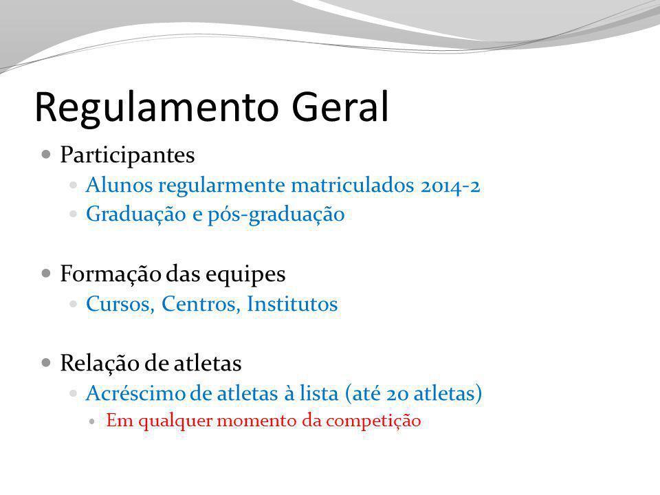 Regulamento Geral Participantes Alunos regularmente matriculados 2014-2 Graduação e pós-graduação Formação das equipes Cursos, Centros, Institutos Rel