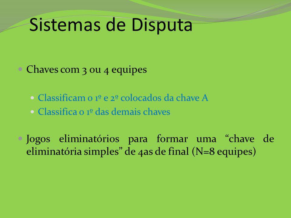 Sistemas de Disputa Chaves com 3 ou 4 equipes Classificam o 1º e 2º colocados da chave A Classifica o 1º das demais chaves Jogos eliminatórios para fo
