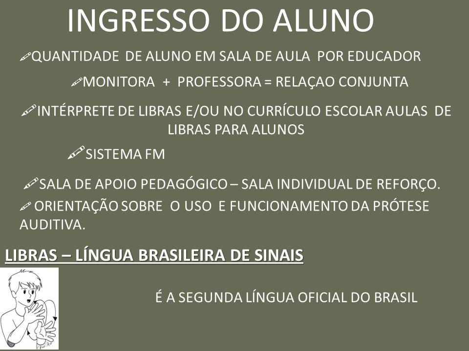 INGRESSO DO ALUNO  QUANTIDADE DE ALUNO EM SALA DE AULA POR EDUCADOR  MONITORA + PROFESSORA = RELAÇAO CONJUNTA  INTÉRPRETE DE LIBRAS E/OU NO CURRÍCULO ESCOLAR AULAS DE LIBRAS PARA ALUNOS  SISTEMA FM  SALA DE APOIO PEDAGÓGICO – SALA INDIVIDUAL DE REFORÇO.