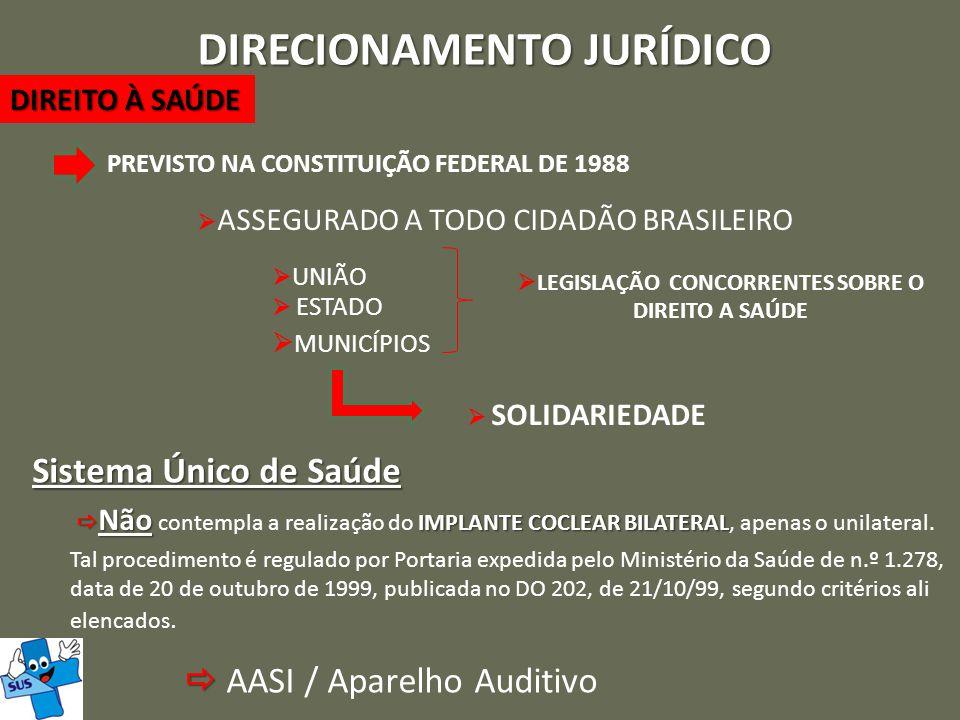 DIRECIONAMENTO JURÍDICO DIREITO À SAÚDE PREVISTO NA CONSTITUIÇÃO FEDERAL DE 1988  ASSEGURADO A TODO CIDADÃO BRASILEIRO  UNIÃO  ESTADO  MUNICÍPIOS  LEGISLAÇÃO CONCORRENTES SOBRE O DIREITO A SAÚDE  SOLIDARIEDADE Sistema Único de Saúde  Não IMPLANTE COCLEAR BILATERAL  Não contempla a realização do IMPLANTE COCLEAR BILATERAL, apenas o unilateral.