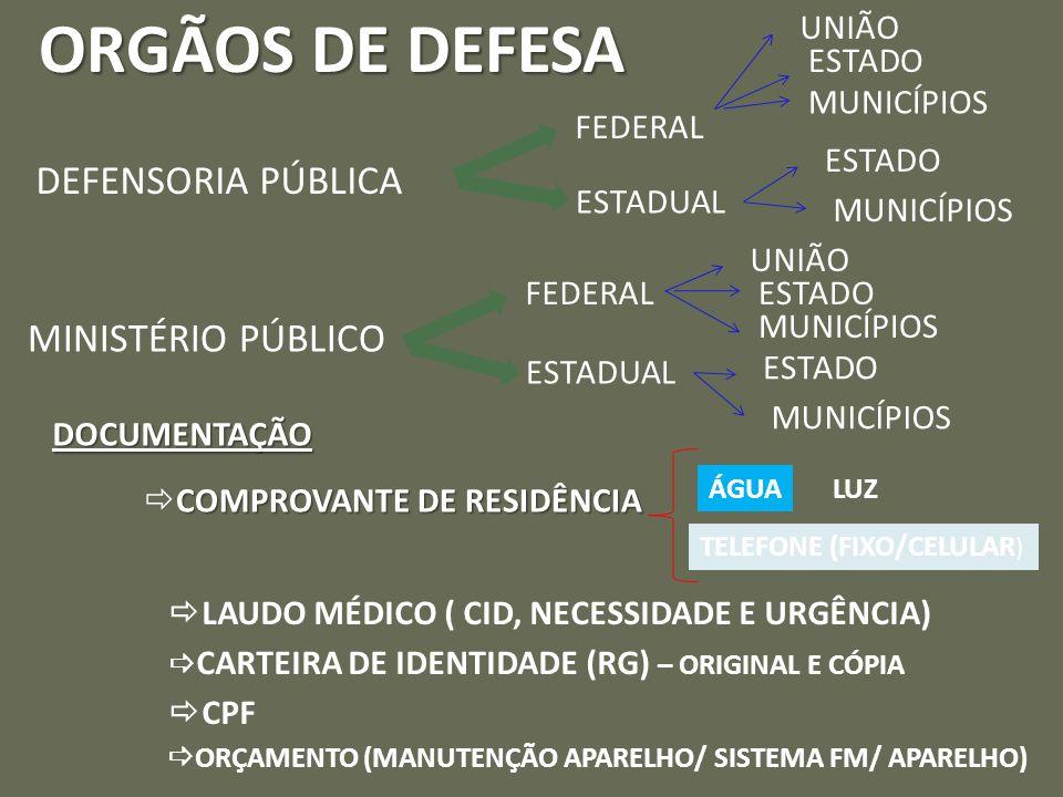 ORGÃOS DE DEFESA DEFENSORIA PÚBLICA FEDERAL ESTADUAL MINISTÉRIO PÚBLICO FEDERAL ESTADUAL DOCUMENTAÇÃO COMPROVANTE DE RESIDÊNCIA  COMPROVANTE DE RESIDÊNCIA LUZÁGUA TELEFONE (FIXO/CELULAR )  LAUDO MÉDICO ( CID, NECESSIDADE E URGÊNCIA)  CARTEIRA DE IDENTIDADE (RG) – ORIGINAL E CÓPIA  CPF  ORÇAMENTO (MANUTENÇÃO APARELHO/ SISTEMA FM/ APARELHO) UNIÃO ESTADO MUNICÍPIOS ESTADO MUNICÍPIOS UNIÃO ESTADO MUNICÍPIOS ESTADO MUNICÍPIOS