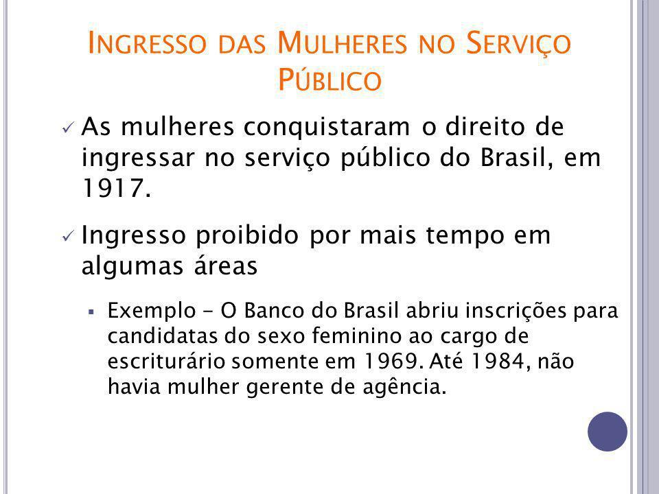 I NGRESSO DAS M ULHERES NO S ERVIÇO P ÚBLICO As mulheres conquistaram o direito de ingressar no serviço público do Brasil, em 1917.