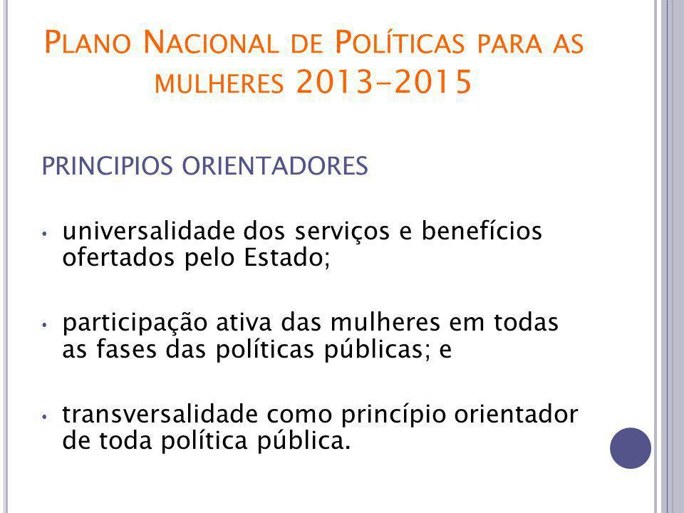 D ESEQUILÍBRIO NO COTIDIANO E USO DO TEMPO PNAD/SIS 2012. Elaboração SPM/PR