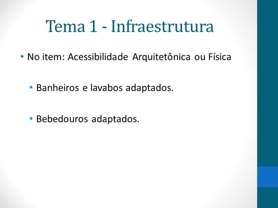 Tema 1 - Infraestrutura No item: Acessibilidade Arquitetônica ou Física Banheiros e lavabos adaptados.