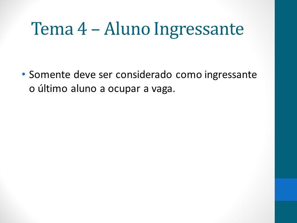 Tema 4 – Aluno Ingressante Somente deve ser considerado como ingressante o último aluno a ocupar a vaga.