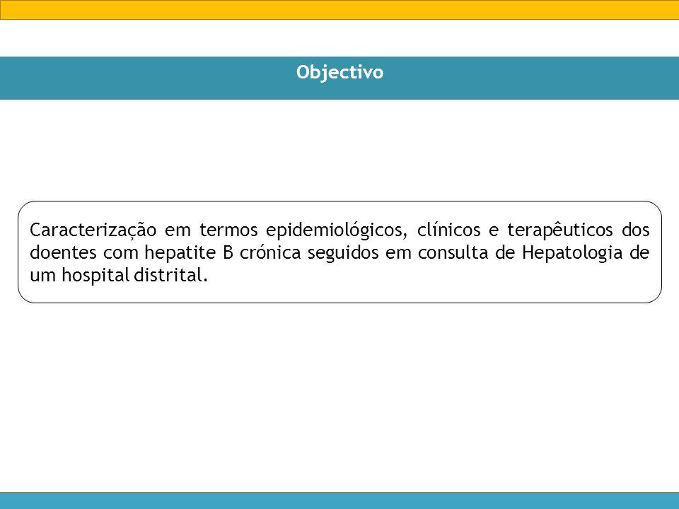 Caracterização em termos epidemiológicos, clínicos e terapêuticos dos doentes com hepatite B crónica seguidos em consulta de Hepatologia de um hospital distrital.