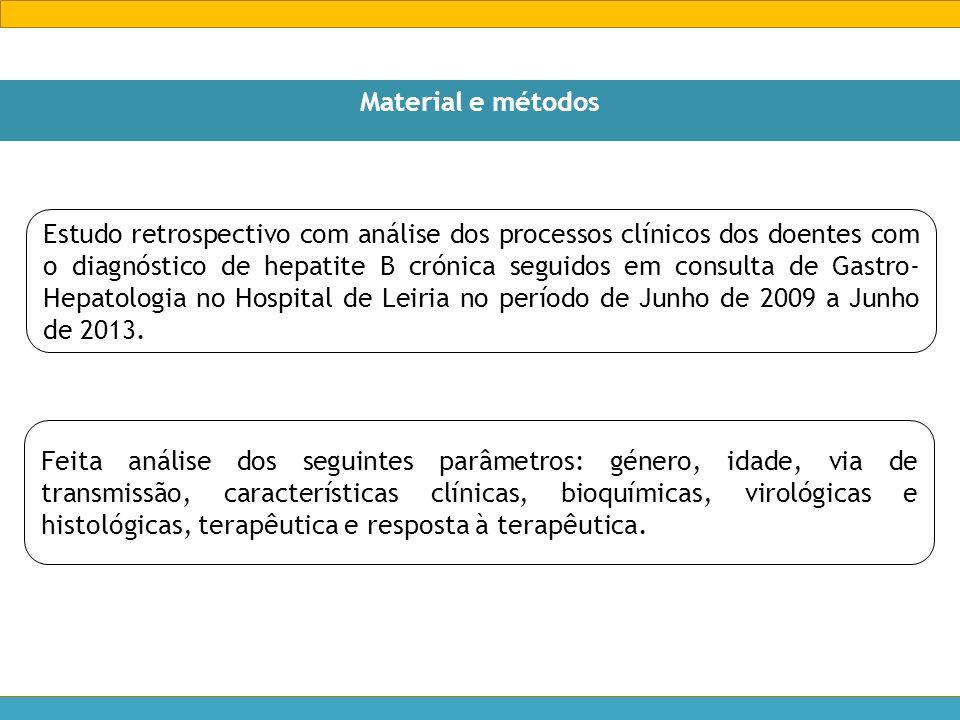 Estudo retrospectivo com análise dos processos clínicos dos doentes com o diagnóstico de hepatite B crónica seguidos em consulta de Gastro- Hepatologia no Hospital de Leiria no período de Junho de 2009 a Junho de 2013.