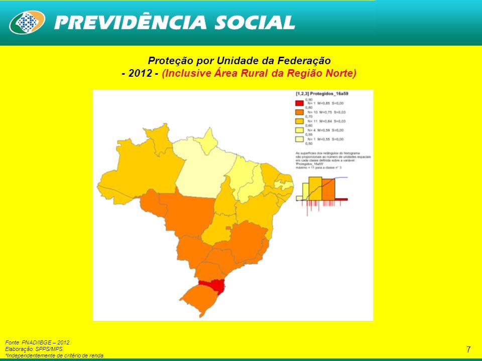 7 Proteção por Unidade da Federação - 2012 - (Inclusive Área Rural da Região Norte) Fonte: PNAD/IBGE – 2012. Elaboração: SPPS/MPS. *Independentemente