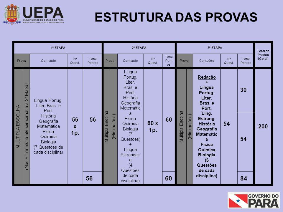 ESTRUTURA DAS PROVAS 1ª ETAPA2ª ETAPA3ª ETAPA Total de Pontos (Geral) ProvaConteúdo N° Quest.
