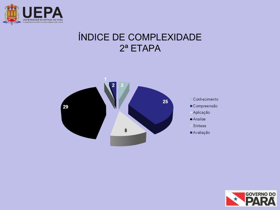 ÍNDICE DE COMPLEXIDADE 2ª ETAPA