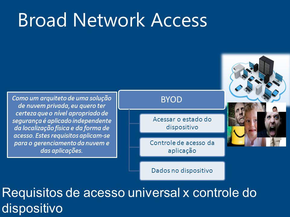 Broad Network Access Como um arquiteto de uma solução de nuvem privada, eu quero ter certeza que o nível apropriado de segurança é aplicado independen
