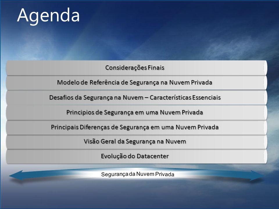 Agenda Evolução do Datacenter Visão Geral da Segurança na Nuvem Principais Diferenças de Segurança em uma Nuvem Privada Desafios da Segurança na Nuvem