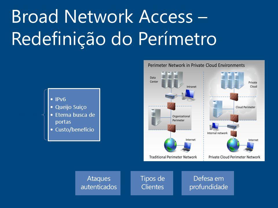 Broad Network Access – Redefinição do Perímetro Driven By: IPv6 Queijo Suiço Eterna busca de portas Custo/benefício