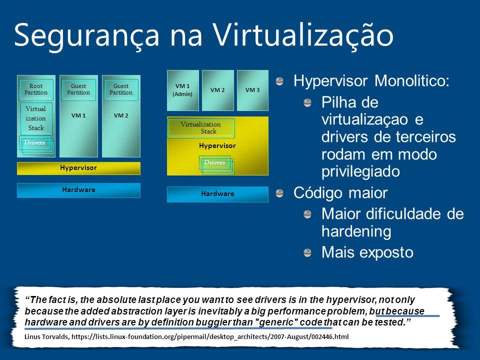 Segurança na Virtualização Hypervisor Monolitico: Pilha de virtualizaçao e drivers de terceiros rodam em modo privilegiado Código maior Maior dificuld
