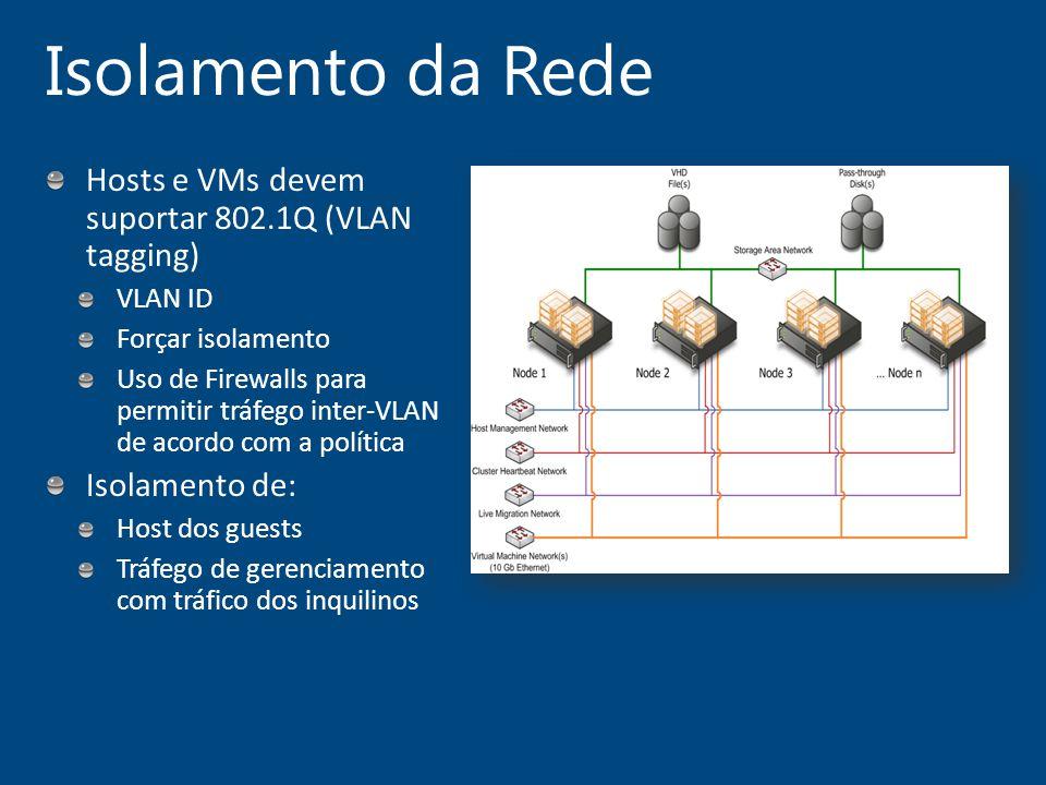 Hosts e VMs devem suportar 802.1Q (VLAN tagging) VLAN ID Forçar isolamento Uso de Firewalls para permitir tráfego inter-VLAN de acordo com a política