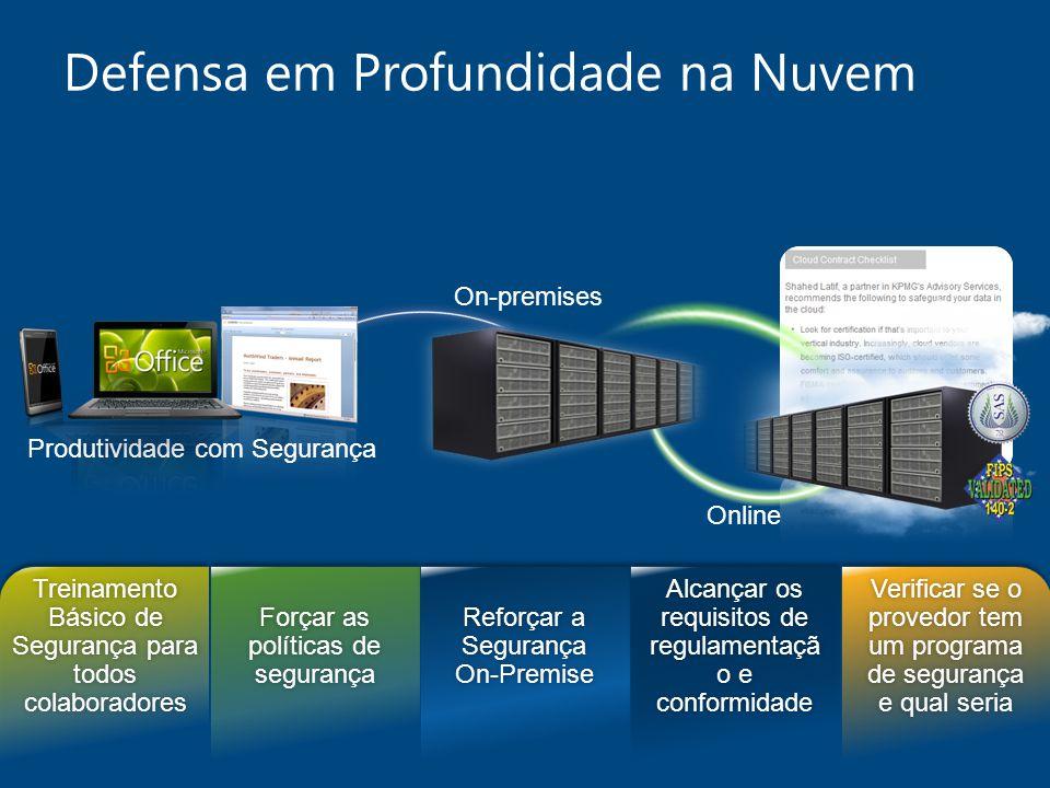 Defensa em Profundidade na Nuvem Produtividade com Segurança On-premises Online Multiple Layers of Protection Forçar as políticas de segurança Reforça